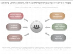 Marketing Communications And Image Management Example Powerpoint Images