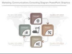 Marketing Communications Consulting Diagram Powerpoint Graphics