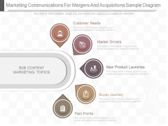 Marketing Communications For Mergers And Acquisitions Sample Diagram