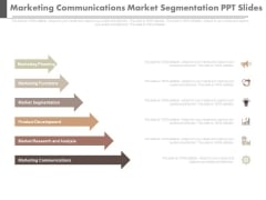 Marketing Communications Market Segmentation Ppt Slides