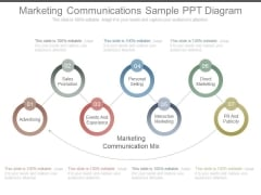 Marketing Communications Sample Ppt Diagram