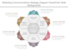 Marketing Communications Strategy Diagram Powerpoint Slide Backgrounds
