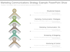Marketing Communications Strategy Example Powerpoint Show