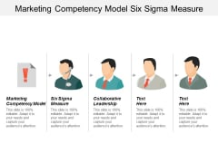 Marketing Competency Model Six Sigma Measure Collaborative Leadership Ppt PowerPoint Presentation Pictures Layout