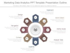 Marketing Data Analytics Ppt Template Presentation Outline