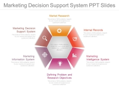 Marketing Decision Support System Ppt Slides
