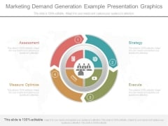 Marketing Demand Generation Example Presentation Graphics