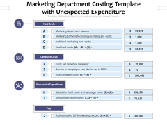 Marketing Department Costing Template With Unexpected Expenditure Ppt PowerPoint Presentation File Influencers PDF