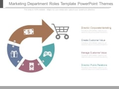 Marketing Department Roles Template Powerpoint Themes