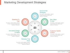Marketing Development Strategies Ppt Background Images