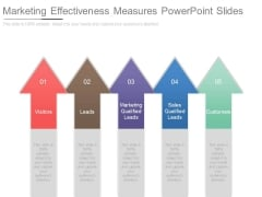Marketing Effectiveness Measures Powerpoint Slides