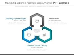 Marketing Expense Analysis Sales Analysis Ppt Example