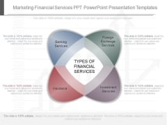 Marketing Financial Services Ppt Powerpoint Presentation Templates