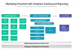 Marketing Flowchart With Analytics Tracking And Reporting Ppt PowerPoint Presentation Gallery Outfit PDF