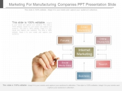 Marketing For Manufacturing Companies Ppt Presentation Slide