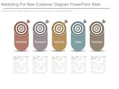 Marketing For New Customer Diagram Powerpoint Slide