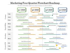 Marketing Four Quarter Flowchart Roadmap Icons