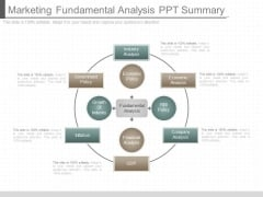 Marketing Fundamental Analysis Ppt Summary