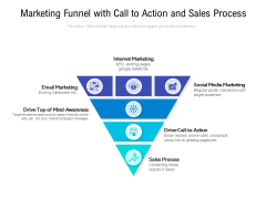 Marketing Funnel With Call To Action And Sales Process Ppt PowerPoint Presentation Infographic Template Visual Aids