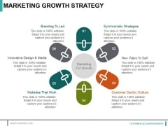 Marketing Growth Strategy Ppt PowerPoint Presentation Ideas Display