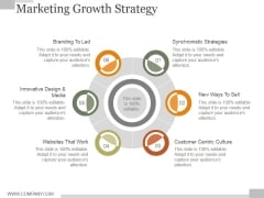 Marketing Growth Strategy Ppt PowerPoint Presentation Inspiration