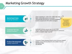 Marketing Growth Strategy Ppt PowerPoint Presentation Layouts Template