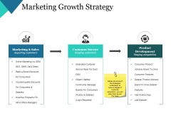 Marketing Growth Strategy Ppt PowerPoint Presentation Model Layout Ideas