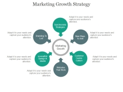 Marketing Growth Strategy Ppt PowerPoint Presentation Sample