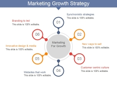 Marketing Growth Strategy Ppt PowerPoint Presentation Slides Elements