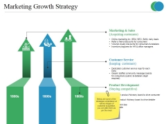 Marketing Growth Strategy Ppt PowerPoint Presentation Slides Examples