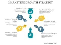 Marketing Growth Strategy Ppt PowerPoint Presentation Slides