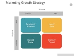 Marketing Growth Strategy Template Ppt PowerPoint Presentation Summary Portfolio