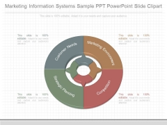 Marketing Information Systems Sample Ppt Powerpoint Slide Clipart