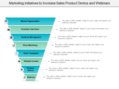 Marketing Initiatives To Increase Sales Product Demos And Webinars Ppt PowerPoint Presentation Ideas Graphics