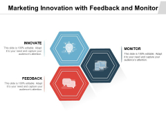 Marketing Innovation With Feedback And Monitor Ppt PowerPoint Presentation Icon Example File PDF