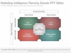Marketing Intelligence Planning Sample Ppt Slides