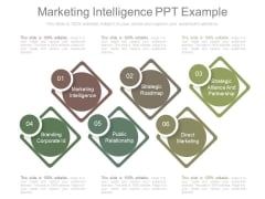 Marketing Intelligence Ppt Example