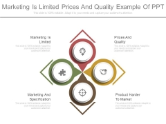 Marketing Is Limited Prices And Quality Example Of Ppt