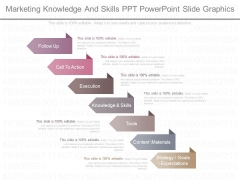 Marketing Knowledge And Skills Ppt Powerpoint Slide Graphics