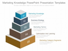 Marketing Knowledge Powerpoint Presentation Templates