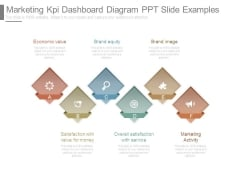 Marketing Kpi Dashboard Diagram Ppt Slide Examples