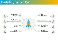 Marketing Launch Plan Ppt PowerPoint Presentation Gallery Samples
