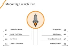 Marketing Launch Plan Ppt PowerPoint Presentation Outline Deck