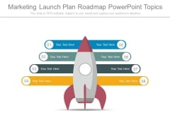Marketing Launch Plan Roadmap Powerpoint Topics
