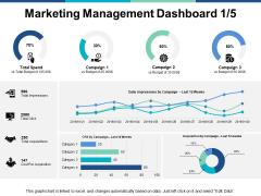 Marketing Management Dashboard Business Ppt PowerPoint Presentation Show Format