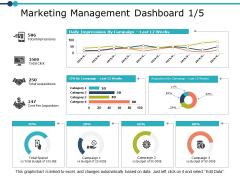 Marketing Management Dashboard Graph Ppt PowerPoint Presentation Infographic Template Portfolio