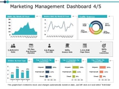 Marketing Management Dashboard Marketing Ppt PowerPoint Presentation Professional File Formats