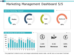 Marketing Management Dashboard Planning Ppt PowerPoint Presentation Infographic Template Graphics