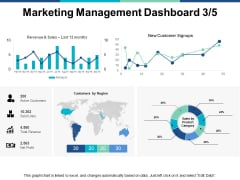 Marketing Management Dashboard Planning Ppt PowerPoint Presentation Layouts Icons