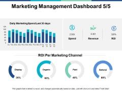 Marketing Management Dashboard Ppt PowerPoint Presentation Portfolio Layout Ideas